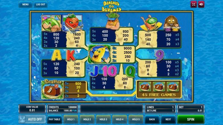 Изображение игрового автомата Bananas Go Bahamas 3